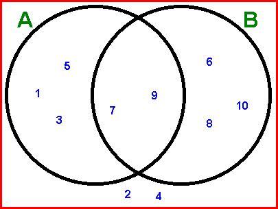 Parts of a circle problem solving