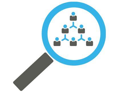 Thesis proposal team root cause analysis